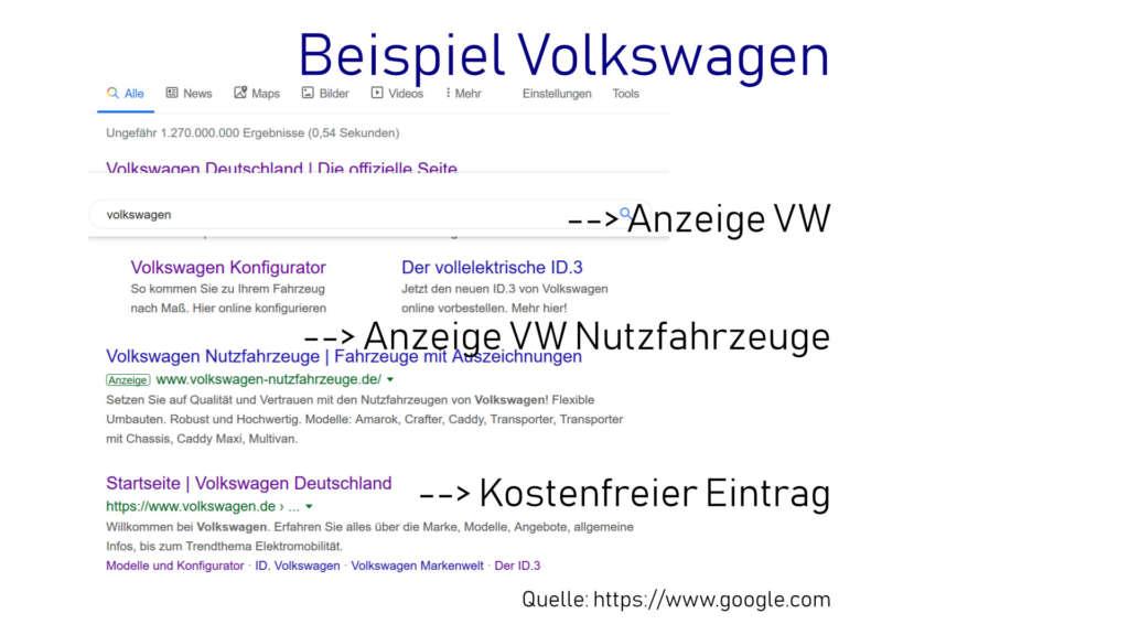 Anzeigen Volkswagen