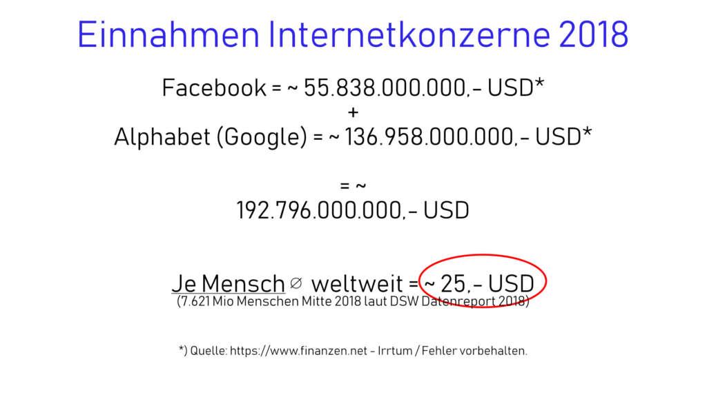 Bild: Einnahmen Internetkonzerne 2018