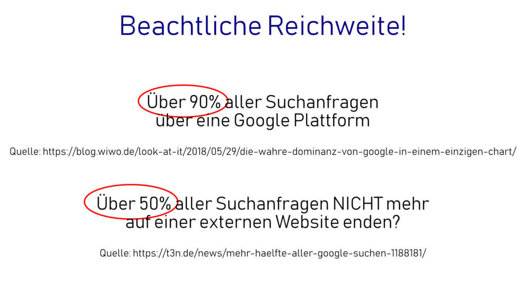 Google Reichweite